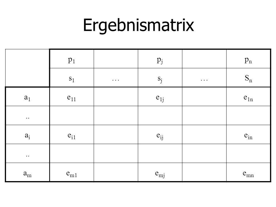 Ergebnismatrix p1 pj pn s1 … sj Sn a1 e11 e1j e1n .. ai ei1 eij ein am