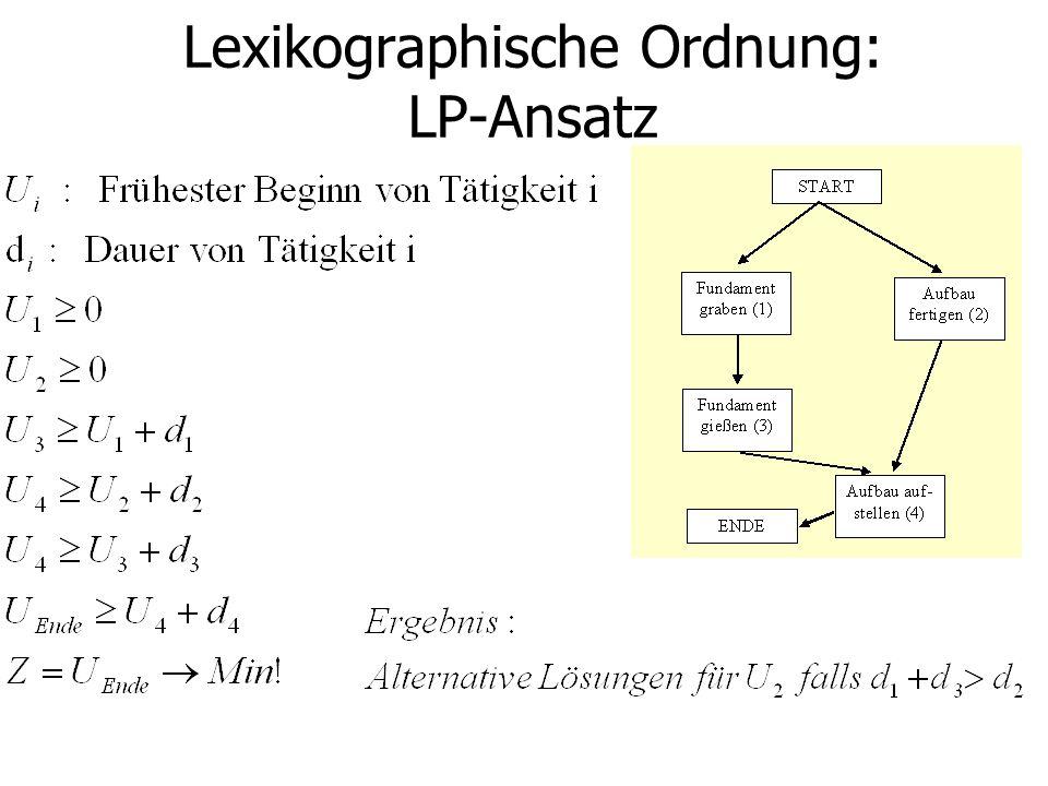 Lexikographische Ordnung: LP-Ansatz