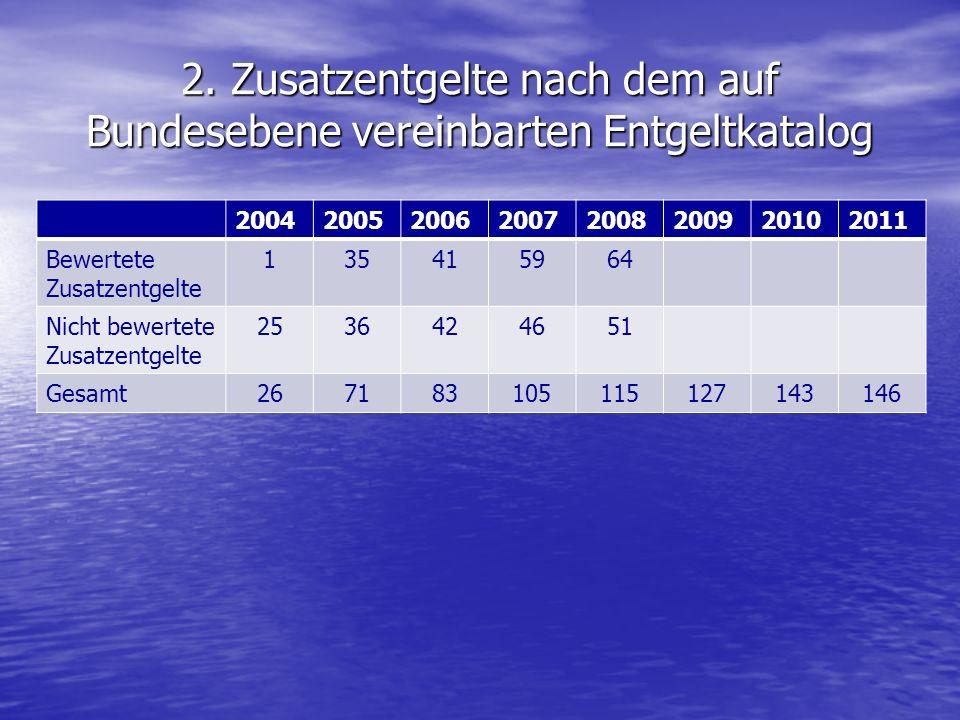 2. Zusatzentgelte nach dem auf Bundesebene vereinbarten Entgeltkatalog