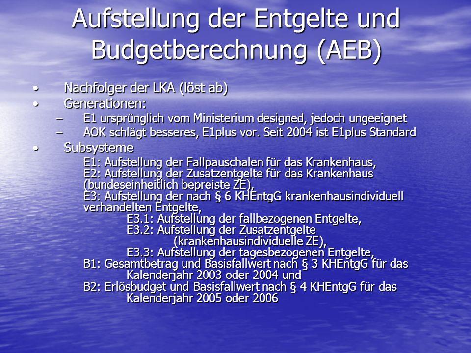 Aufstellung der Entgelte und Budgetberechnung (AEB)