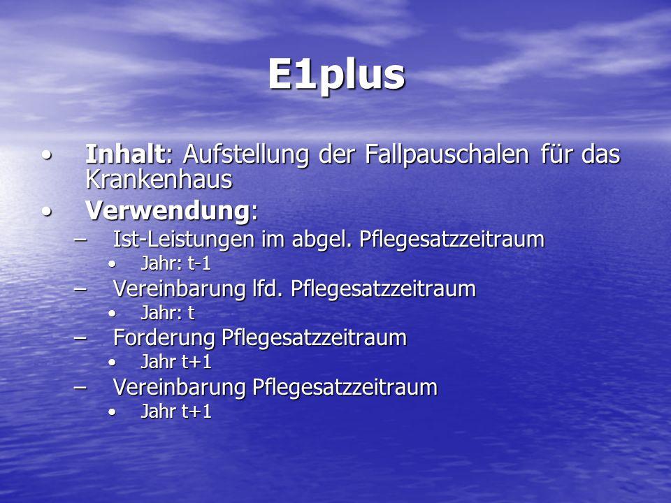 E1plus Inhalt: Aufstellung der Fallpauschalen für das Krankenhaus