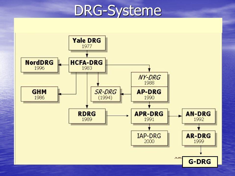 DRG-Systeme G-DRG