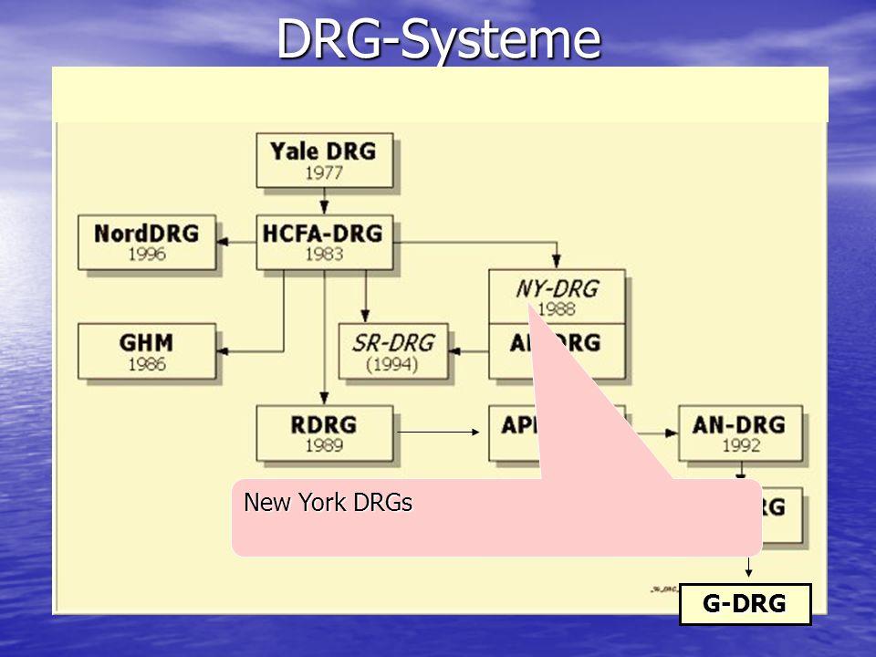 DRG-Systeme New York DRGs G-DRG