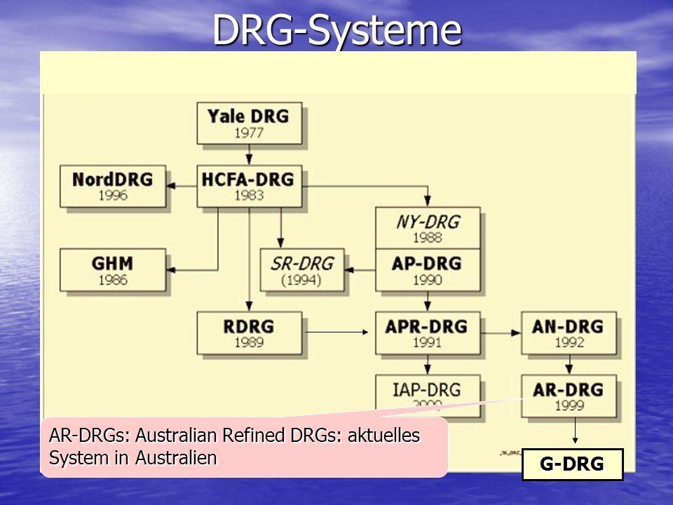 DRG-Systeme AR-DRGs: Australian Refined DRGs: aktuelles System in Australien G-DRG