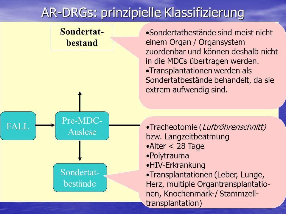 AR-DRGs: prinzipielle Klassifizierung