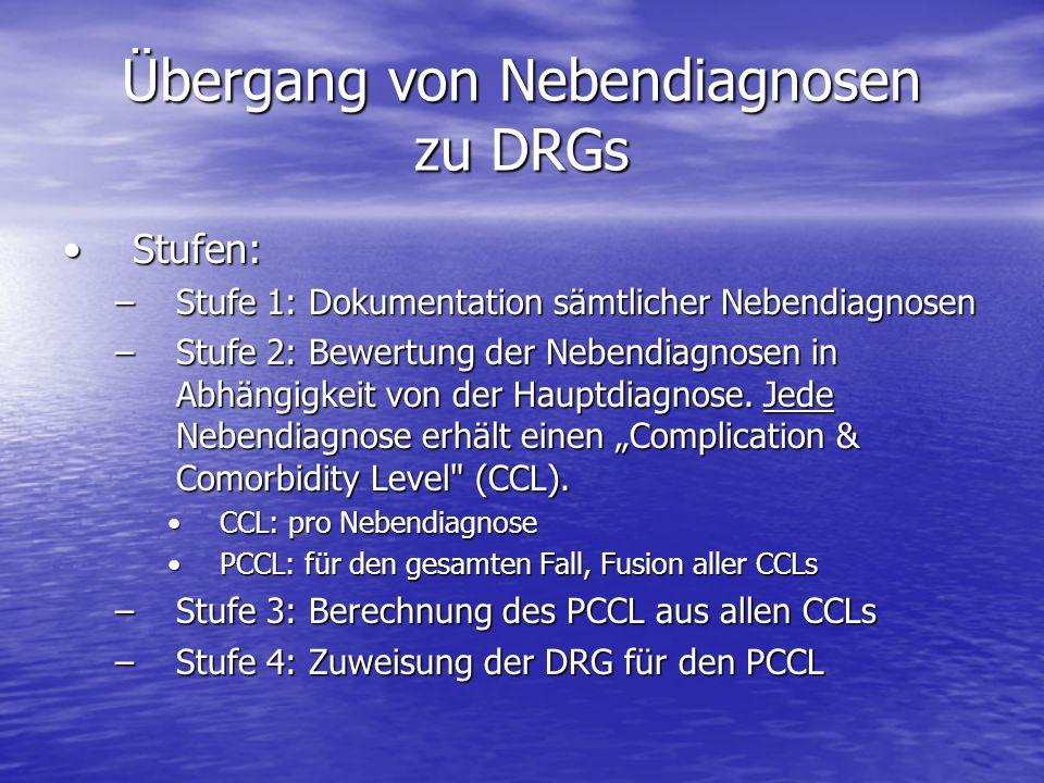 Übergang von Nebendiagnosen zu DRGs