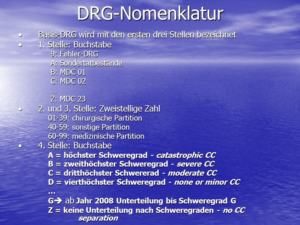 DRG-Nomenklatur Basis-DRG wird mit den ersten drei Stellen bezeichnet