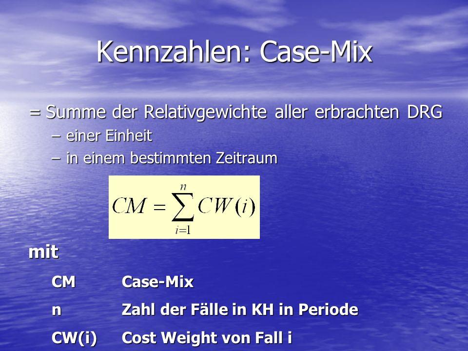Kennzahlen: Case-Mix = Summe der Relativgewichte aller erbrachten DRG