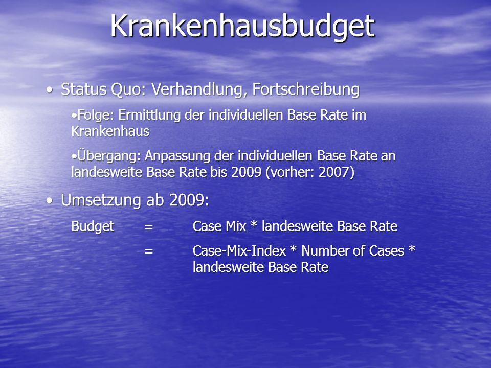Krankenhausbudget Status Quo: Verhandlung, Fortschreibung