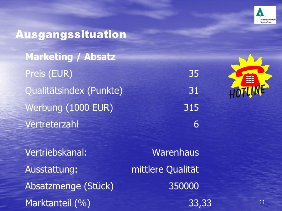 Ausgangssituation Marketing / Absatz Preis (EUR) 35