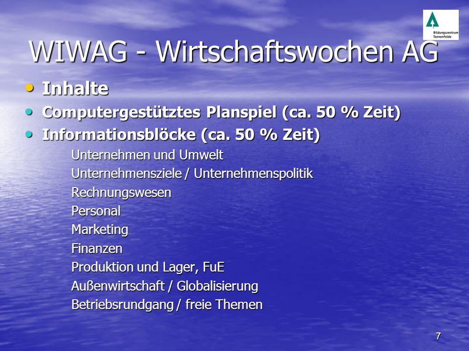 WIWAG - Wirtschaftswochen AG