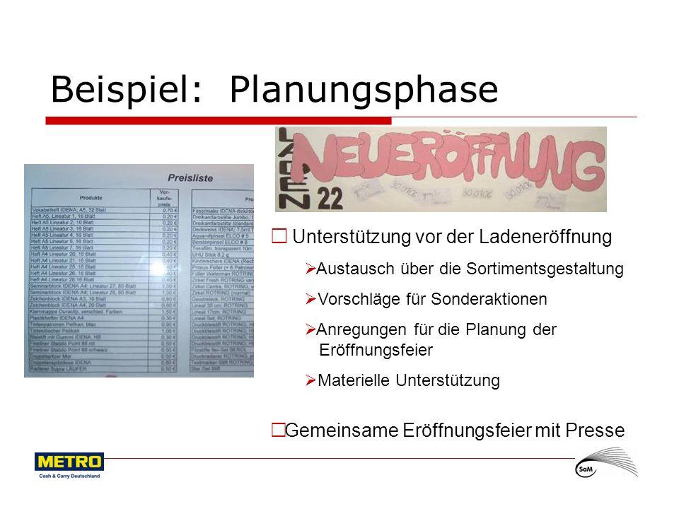 Beispiel: Planungsphase