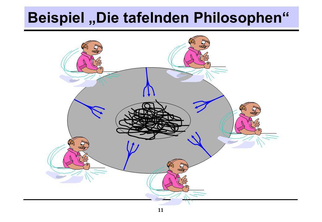 """Beispiel """"Die tafelnden Philosophen"""