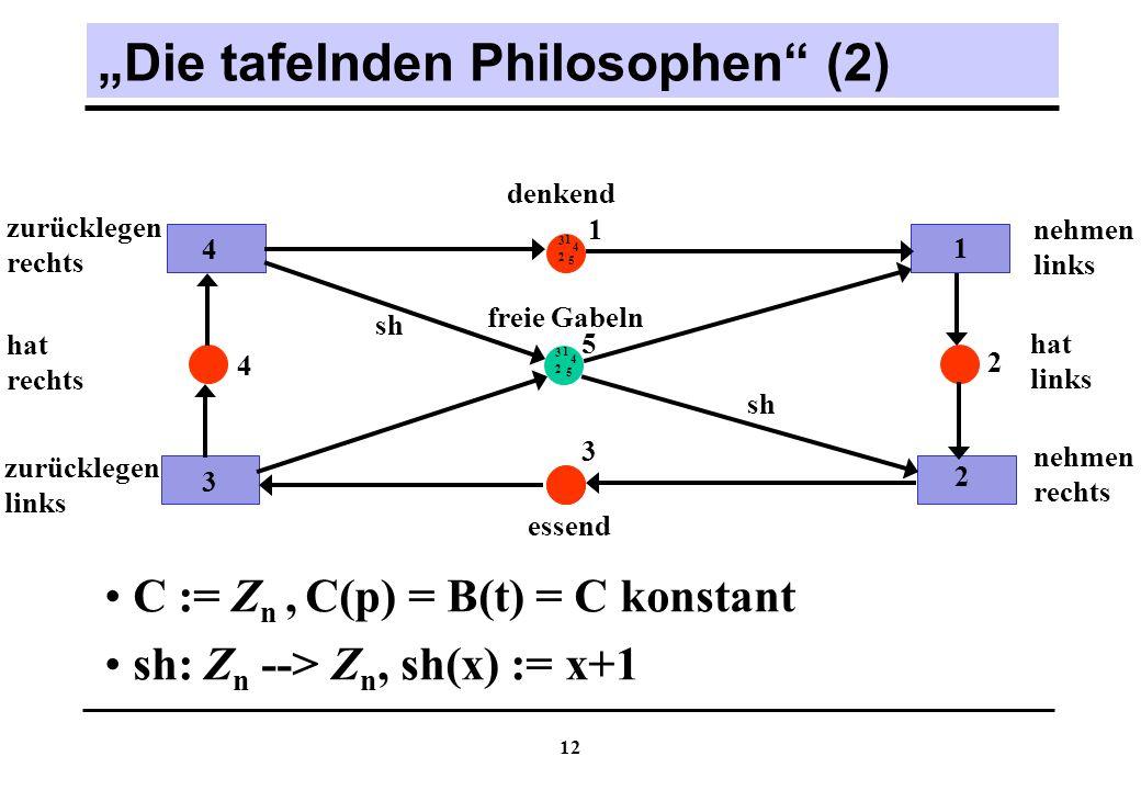 """""""Die tafelnden Philosophen (2)"""