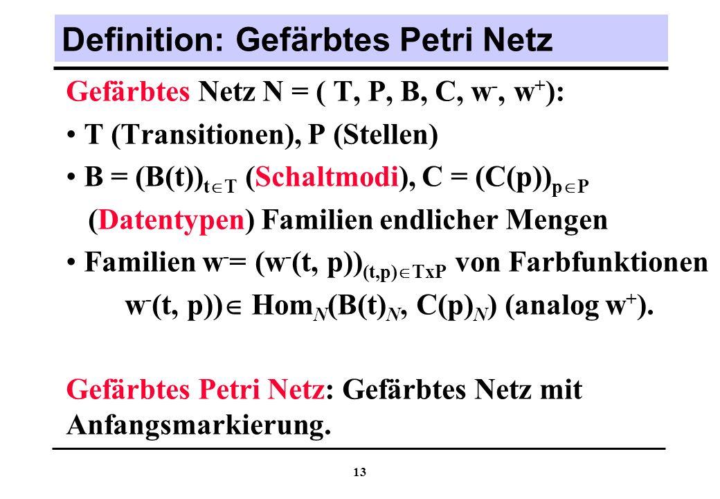 Definition: Gefärbtes Petri Netz