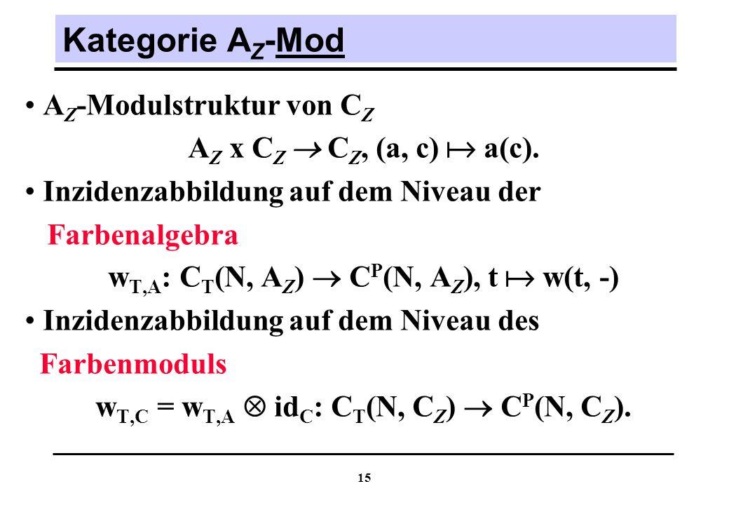 Kategorie AZ-Mod AZ-Modulstruktur von CZ AZ x CZ  CZ, (a, c)  a(c).