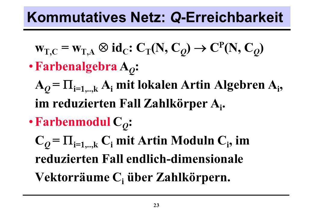 Kommutatives Netz: Q-Erreichbarkeit