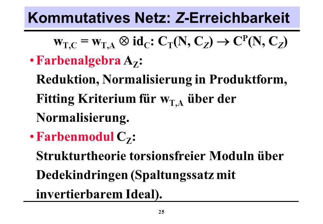 Kommutatives Netz: Z-Erreichbarkeit