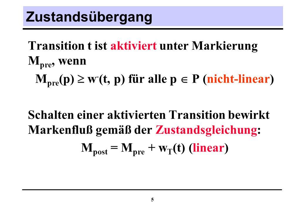 Zustandsübergang Transition t ist aktiviert unter Markierung Mpre, wenn. Mpre(p)  w-(t, p) für alle p  P (nicht-linear)