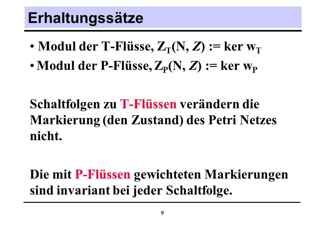 Erhaltungssätze Modul der T-Flüsse, ZT(N, Z) := ker wT