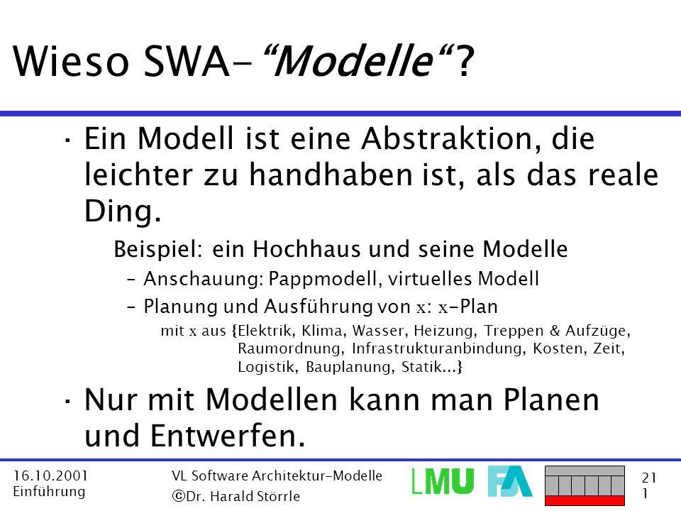 Wieso SWA- Modelle Ein Modell ist eine Abstraktion, die leichter zu handhaben ist, als das reale Ding.