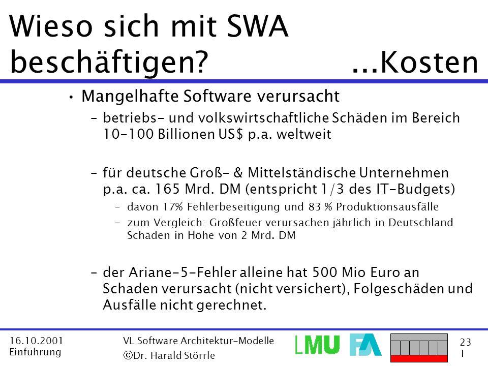 Wieso sich mit SWA beschäftigen ...Kosten