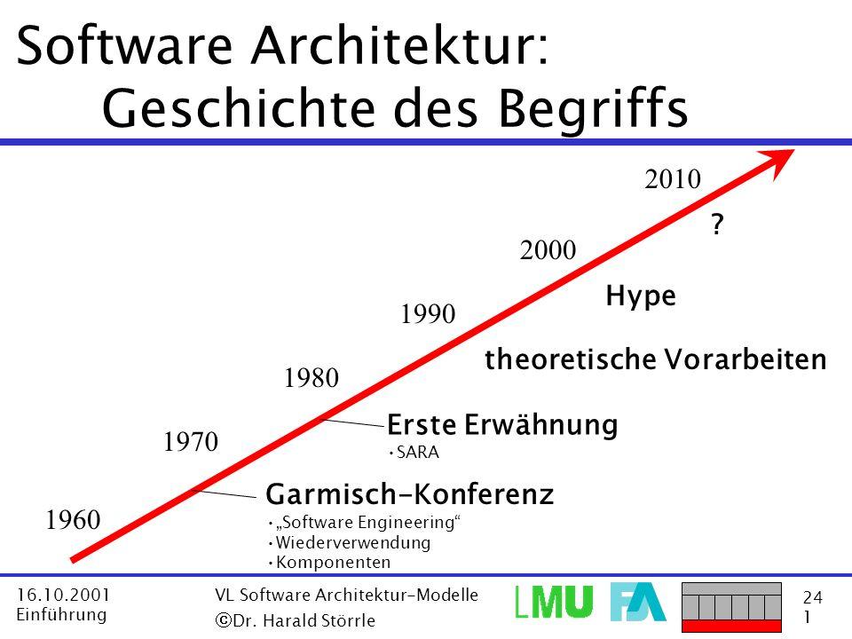 Software Architektur: Geschichte des Begriffs
