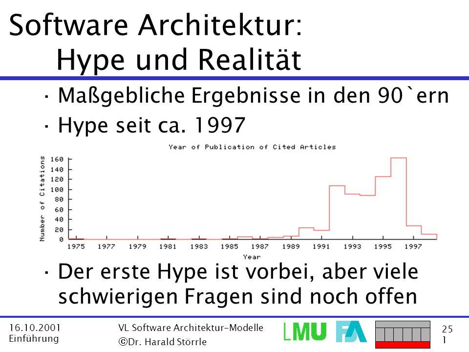 Software Architektur: Hype und Realität