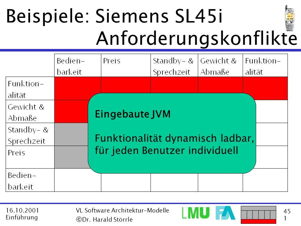 Beispiele: Siemens SL45i Anforderungskonflikte