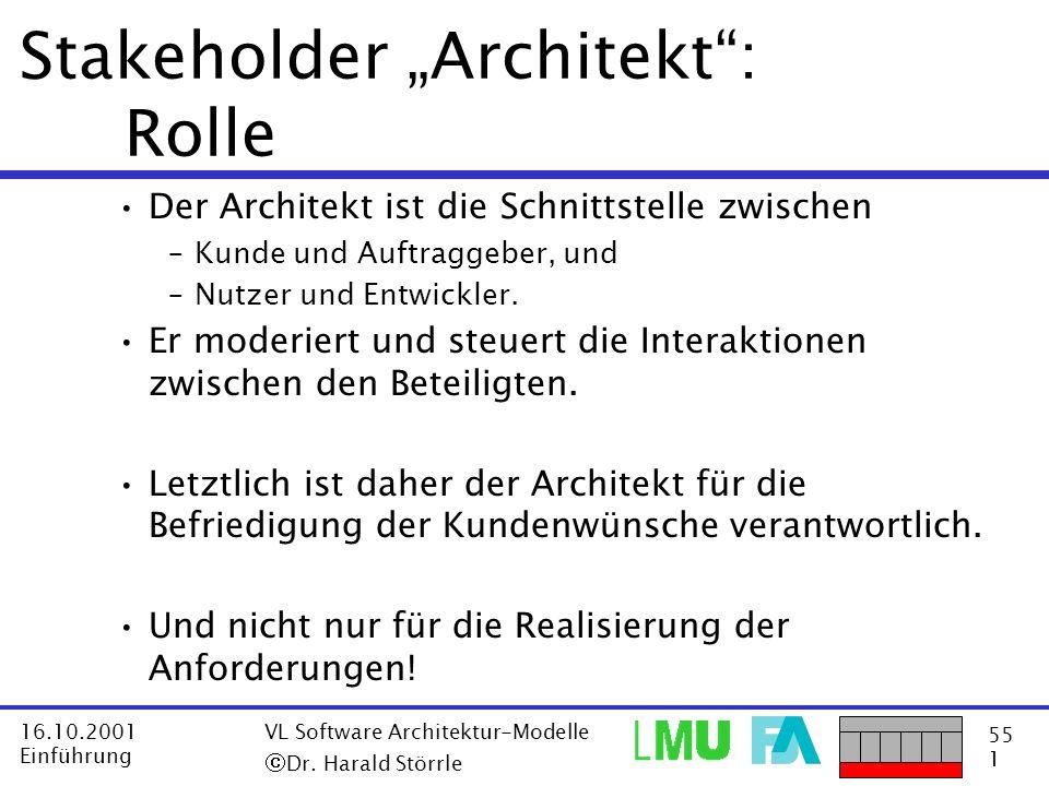 """Stakeholder """"Architekt : Rolle"""