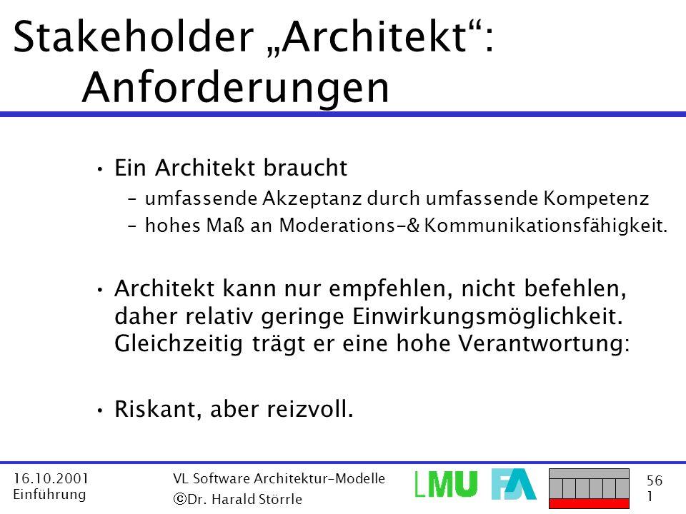 """Stakeholder """"Architekt : Anforderungen"""