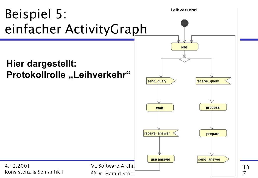 Beispiel 5: einfacher ActivityGraph
