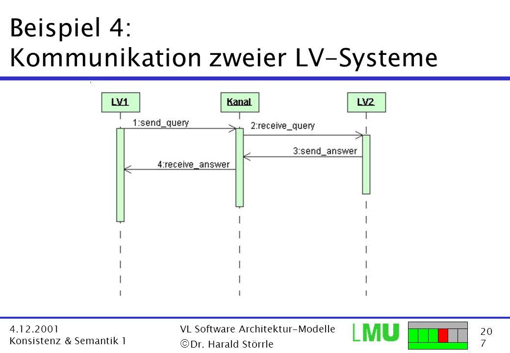 Beispiel 4: Kommunikation zweier LV-Systeme