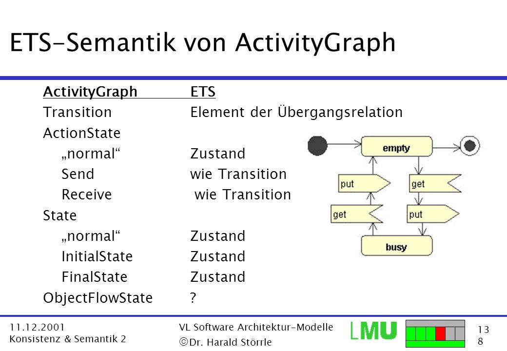 ETS-Semantik von ActivityGraph