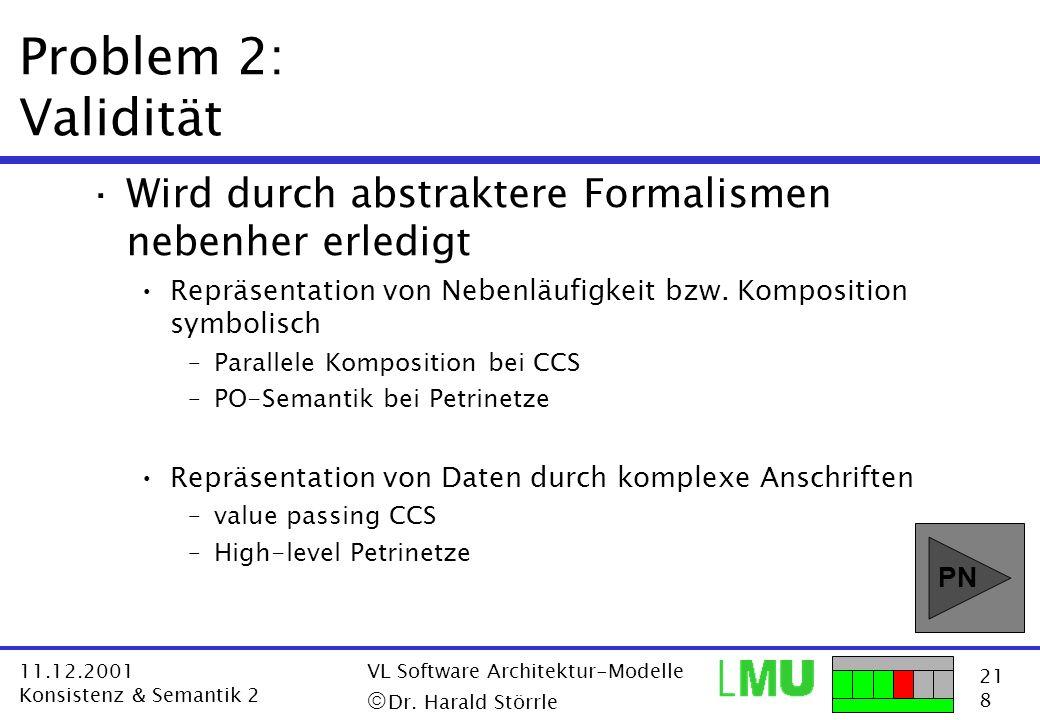 Problem 2: Validität Wird durch abstraktere Formalismen nebenher erledigt. Repräsentation von Nebenläufigkeit bzw. Komposition symbolisch.