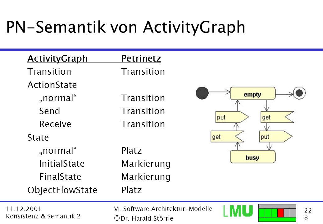 PN-Semantik von ActivityGraph