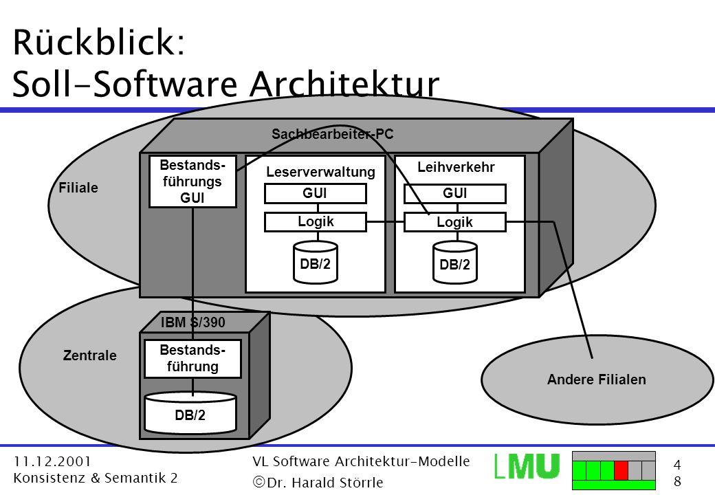 Rückblick: Soll-Software Architektur