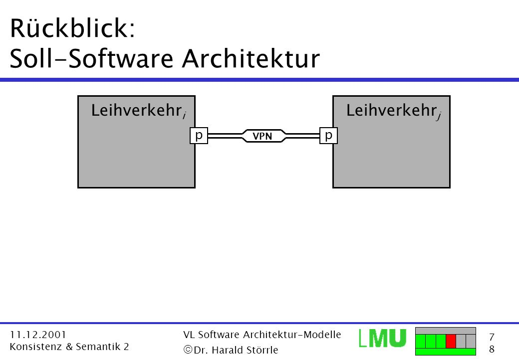 Software architektur modelle ppt herunterladen for Architektur software