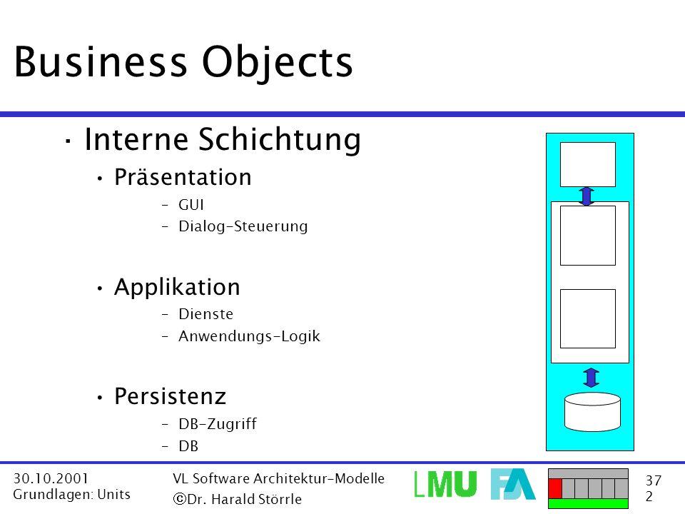 Business Objects Interne Schichtung Präsentation Applikation