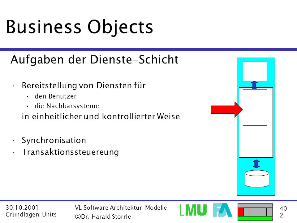 Business Objects Aufgaben der Dienste-Schicht
