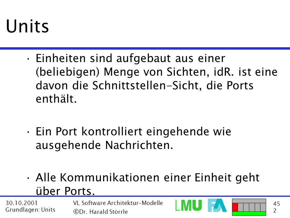 Units Einheiten sind aufgebaut aus einer (beliebigen) Menge von Sichten, idR. ist eine davon die Schnittstellen-Sicht, die Ports enthält.