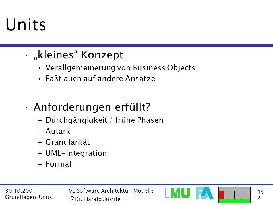 """Units """"kleines Konzept Anforderungen erfüllt"""