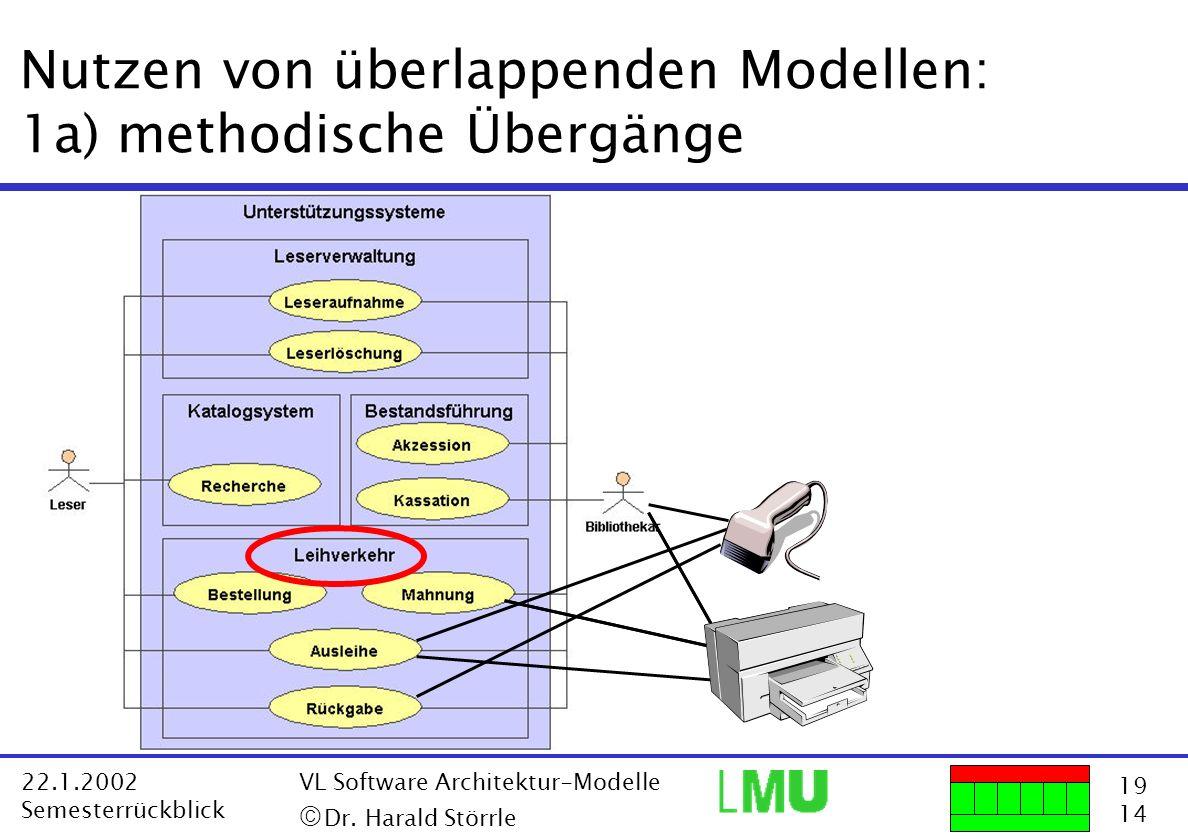 Nutzen von überlappenden Modellen: 1a) methodische Übergänge