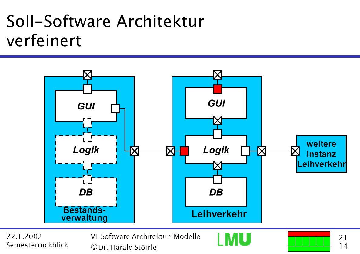 Soll-Software Architektur verfeinert