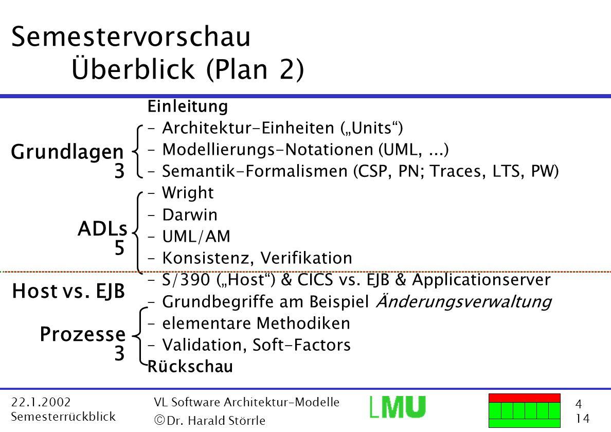 Semestervorschau Überblick (Plan 2)