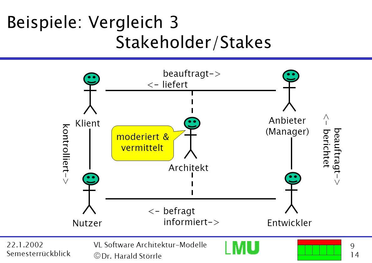 Beispiele: Vergleich 3 Stakeholder/Stakes