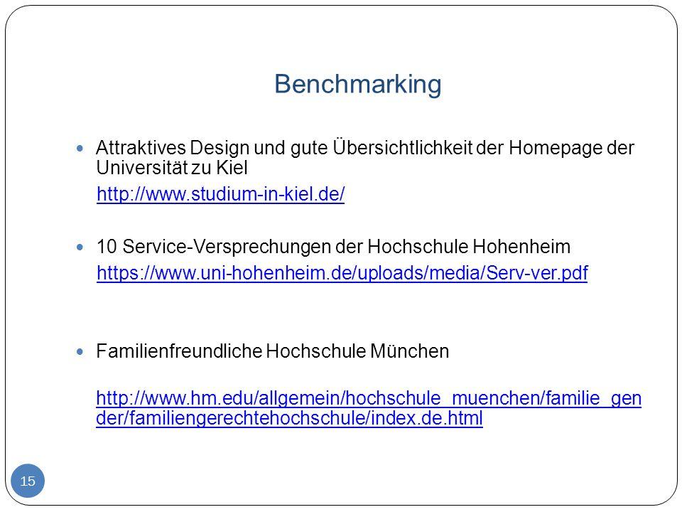 Benchmarking Attraktives Design und gute Übersichtlichkeit der Homepage der Universität zu Kiel. http://www.studium-in-kiel.de/