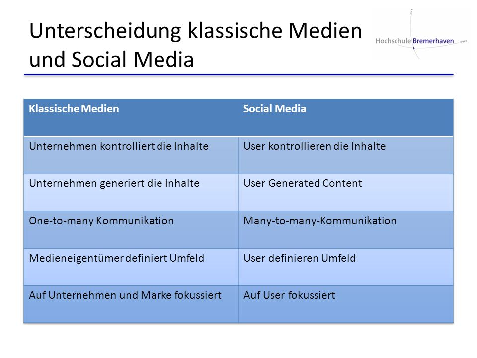 Unterscheidung klassische Medien und Social Media