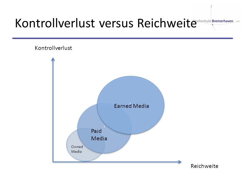 Kontrollverlust versus Reichweite