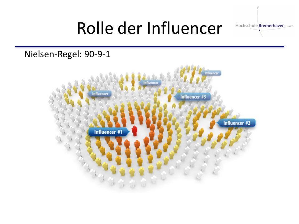 Rolle der Influencer Nielsen-Regel: 90-9-1